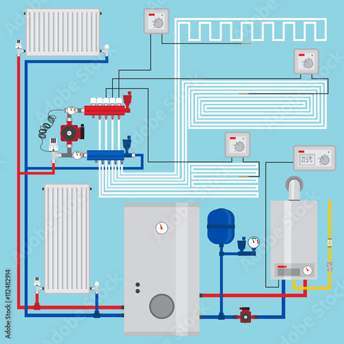 Smart energy-saving heating system with thermostats. Smart House ...