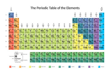 Periodic table photos royalty free images graphics vectors bright colorful periodic table of the elements with atomic mass electronegativity and 1st ionization energy urtaz Image collections