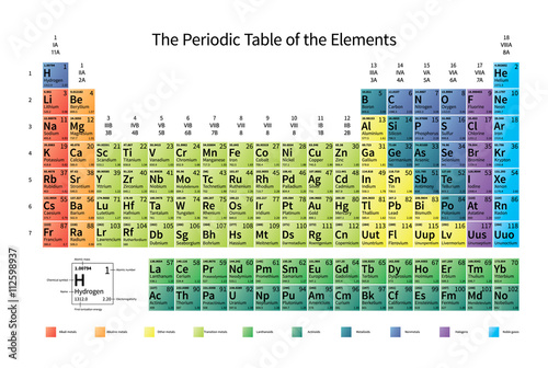 Bright colorful periodic table of the elements with atomic mass bright colorful periodic table of the elements with atomic mass electronegativity and 1st ionization energy urtaz Image collections
