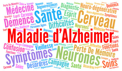 Alzheimer's disease word cloud with french text