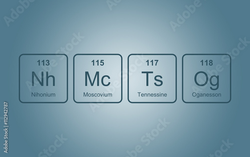 Nihonium 113 Moscovium 115 Tennessine 115 And Oganesso 118 New