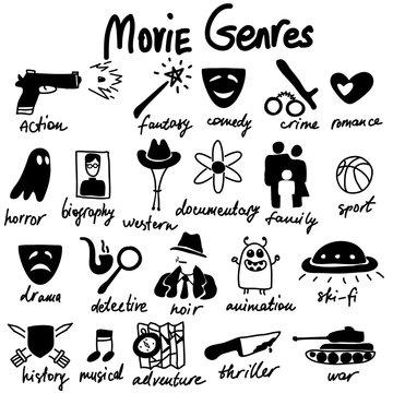 Cinema genres theme