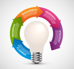 Infographics for business presentations or information booklet. Idea light bulb with arrows around. Vector illustration.