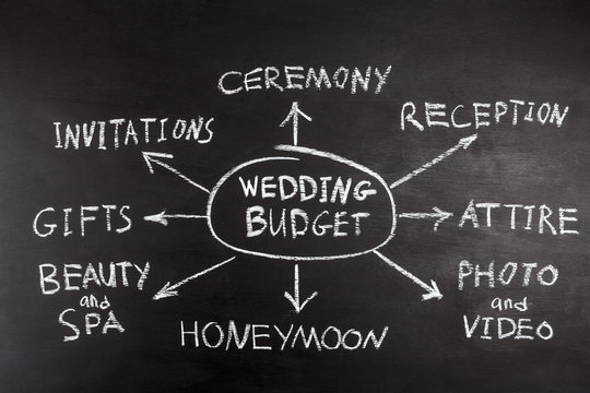 Wedding budged concept diagram mind map hand drawing on chalk board