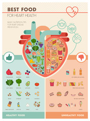 Best food for heart