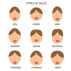 Woman Faces Types Flat Vector Illustration Set