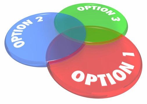 Option 1 2 3 Choices Decide Venn Diagram 3d Illustration.jpg