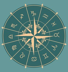 Astrology symbols in circle