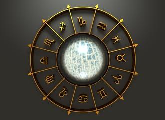 Astrology symbols circle
