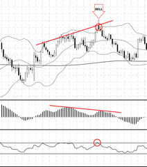 Chart with forex or stock candles graphic. Set of various indicators for forex trade. Vector illustration.