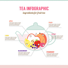 Ingredients for fruit tea. Simple infographic.