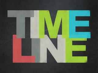 Time concept: Timeline on School board background