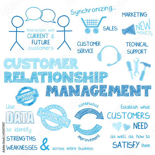 customer relationship management notes Customer relationship management (crm) allows advisors and brokers to easily store and view information about all of their contacts crm allows you to create and store emails, notes, tasks and calendar events for each contact.
