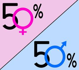 Women quotas system