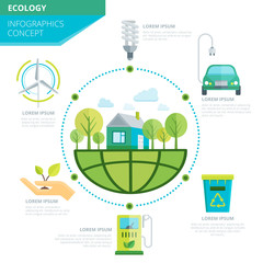 Planet Ecology Infographics