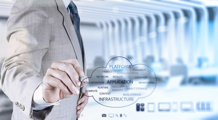 Wall Mural - double exposure of Businessman working with a Cloud Computing di