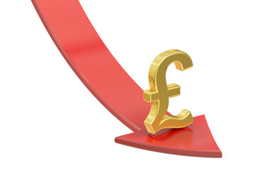 Falling red arrow with symbol of pound sterling, crisis concept.