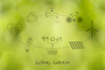 sustainable development diagram, going green