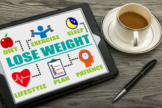 lose weight concept diagram with related elements
