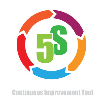 5S methodology cycle