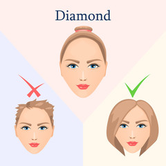 Vector image for diamond type face with a suitable and unsuitable hairstyle