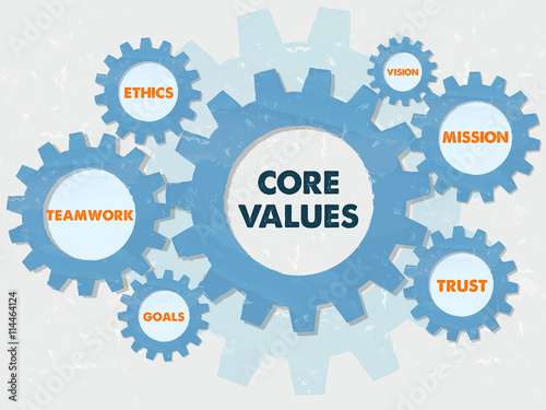core values in quality management