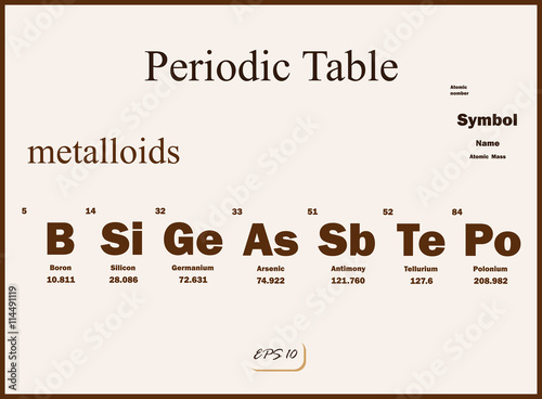 Vector Illustration Shows A Periodic Table Metalloids Stock Image