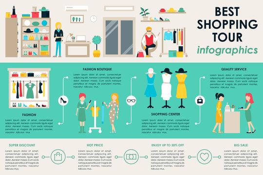 Shopping Center concept Retail infographic flat web vector illustration. Info, Graphic, People, Room, Shop, Boutique. Presentation timeline