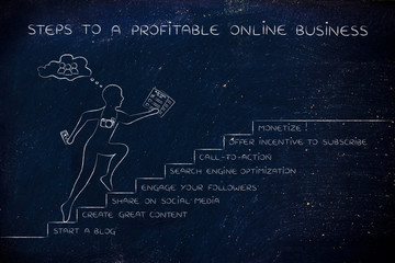 steps to a profitable online business, man running on stairs wit