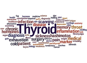 Thyroid, word cloud concept 9