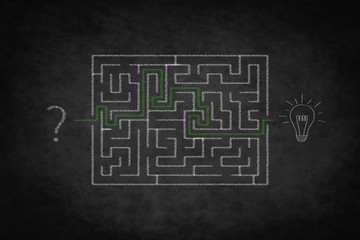 problem solving , idea concept - labyrinth on chalboard