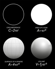Circumference, area of a disk, surface and volume of a sphere - mathematical formulas.
