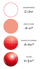 Circles and spheres with mathematical formulas of circumference, area of a disk, surface of a sphere and volume.