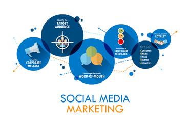 SOCIAL MEDIA MARKETING Vector Flat Style Icons