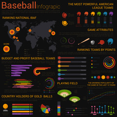 Baseball infographic template with charts