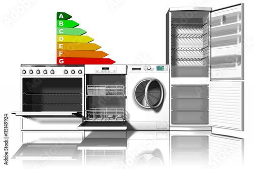 Elettrodomestici fornelli lavastoviglie lavatrice - Lavastoviglie a risparmio energetico ...