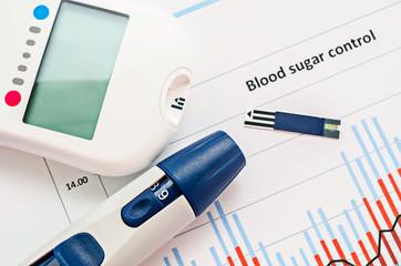 Blood sugar measurement.