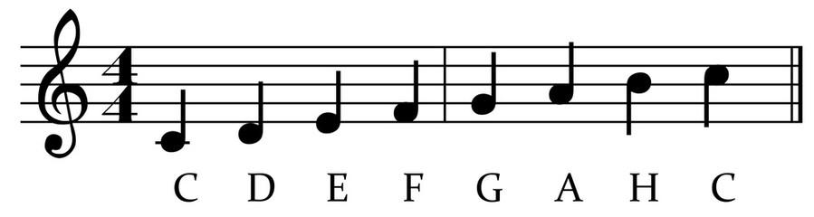 Klassische Tonleiter