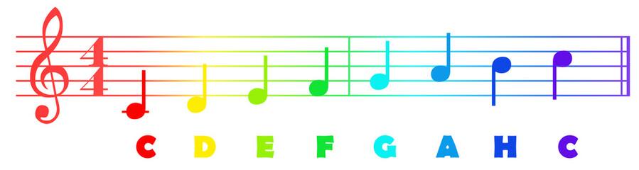 Tonleiter Bunt  Regenbogen mit Buchstaben