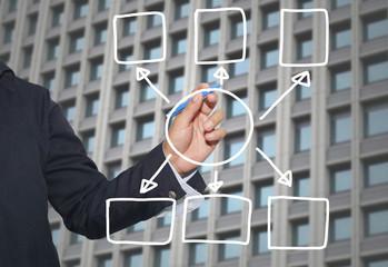 Hand of businessman drawing graphics a symbols geometric shapes