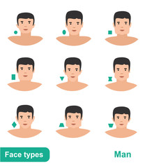 Face types men