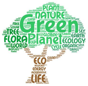 Green planet word cloud