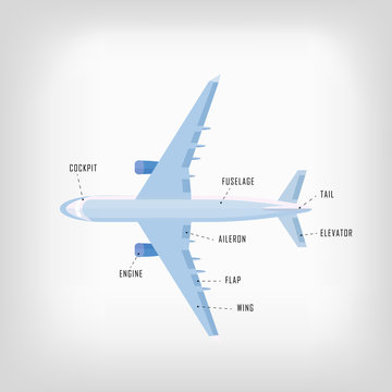 Decorative airplane vector illustration in flat style with names