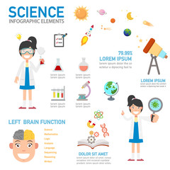 Science infographic,vector illustration