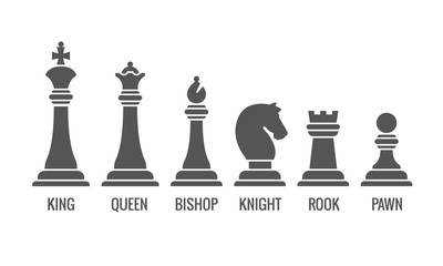 Named chess piece vector. Icons set of chess figures queen and king, illustration rook pawn and knight for chess