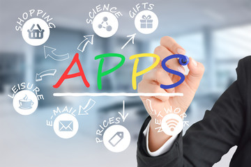 Develop mobile devices apps technology concept