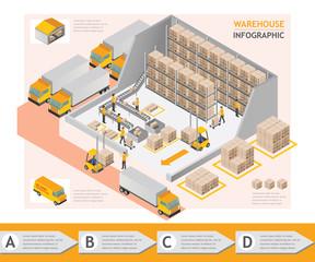 isometric info graphic warehouse vector design