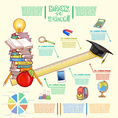 Online education infographics vector