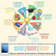 Online education infographics diagram of school tools