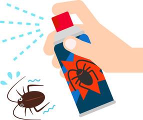 ゴキブリ用殺虫スプレーとゴキブリ